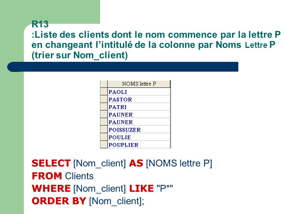 SELECT [Nom_client] AS [NOMS lettre P] FROM Clients